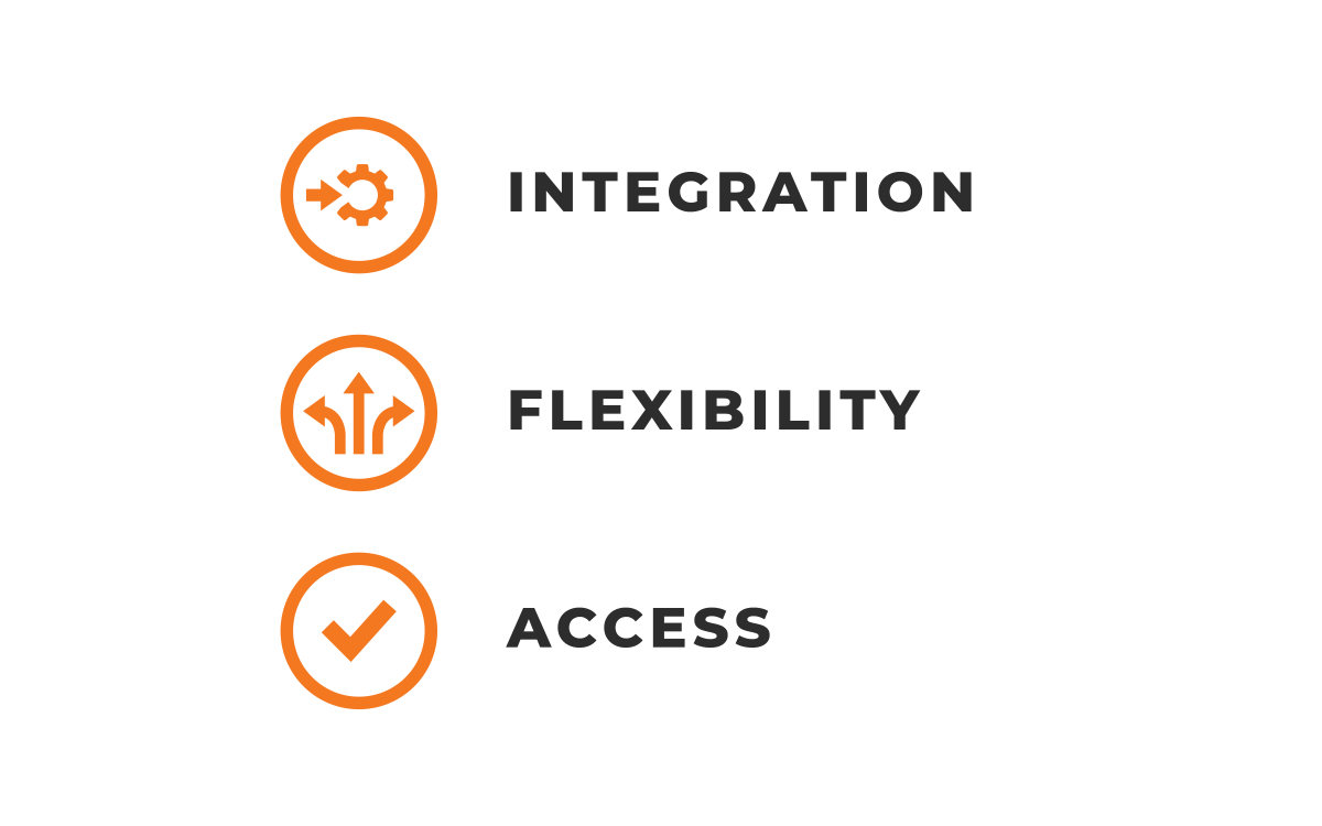"""A set of icons with text reading """"Integration, Flexibility, Access"""""""